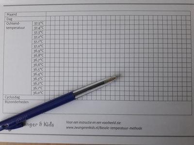 temperatuur kaart ovulatie